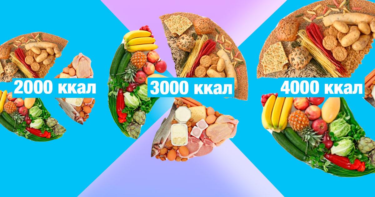 Як харчуватися на 2000, 3000 і 4000 калорій в день