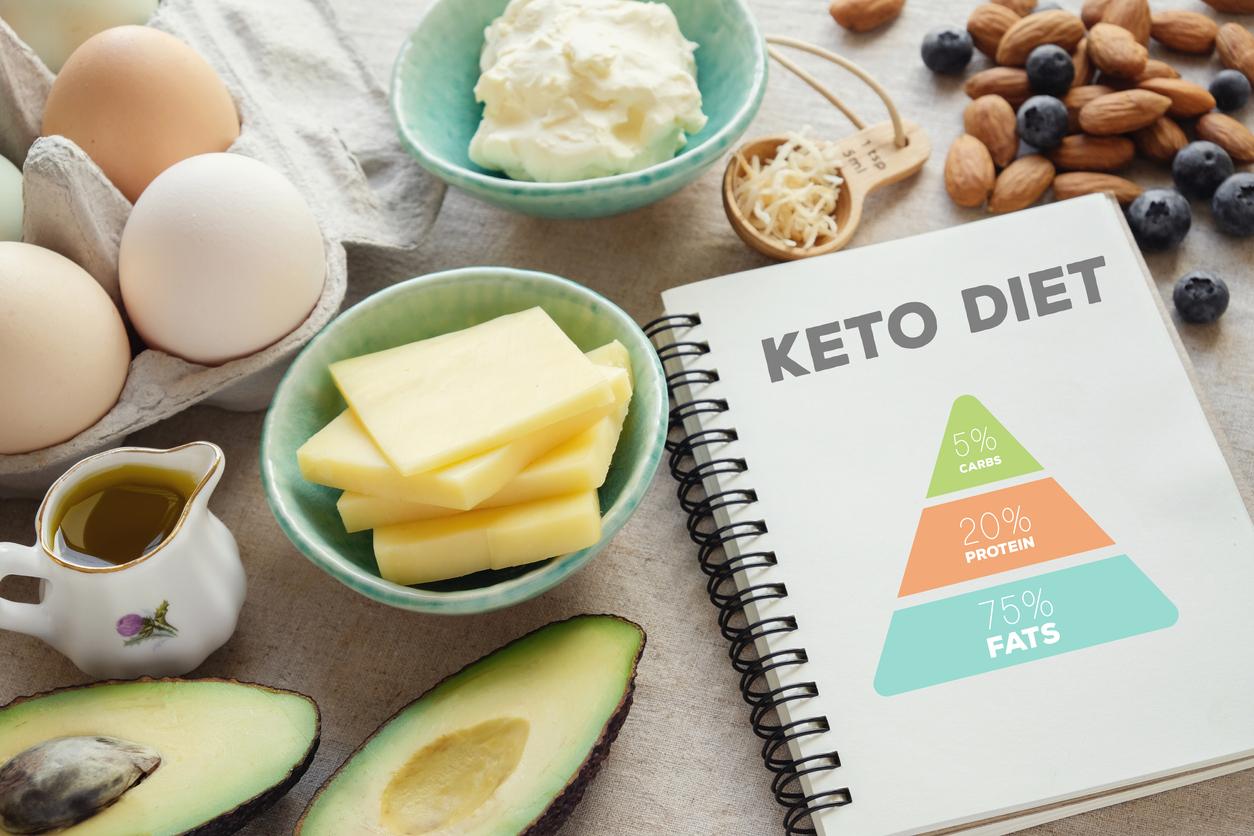 Кето-дієта: план харчування для початківців